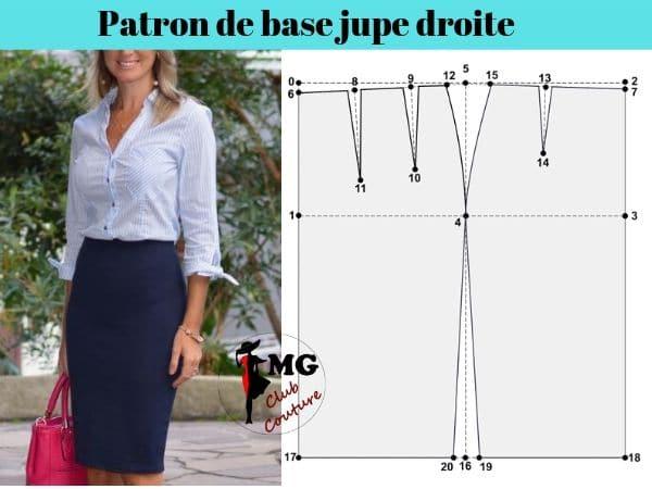 comment tracer le patron jupe droite