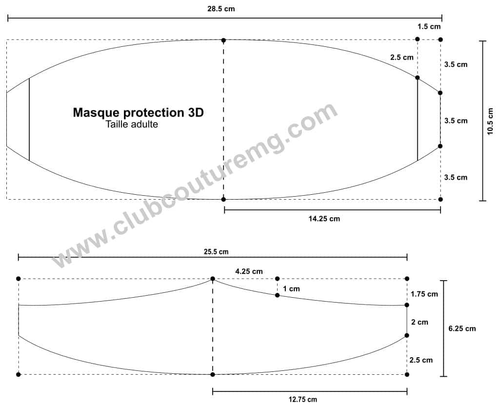 masque protection 3D covid 19